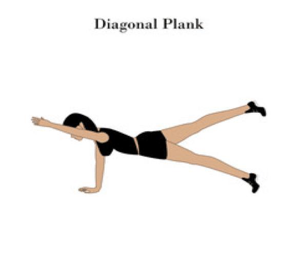 Exercice de la diagonale mybigbang